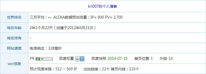QQ截图20140812212527